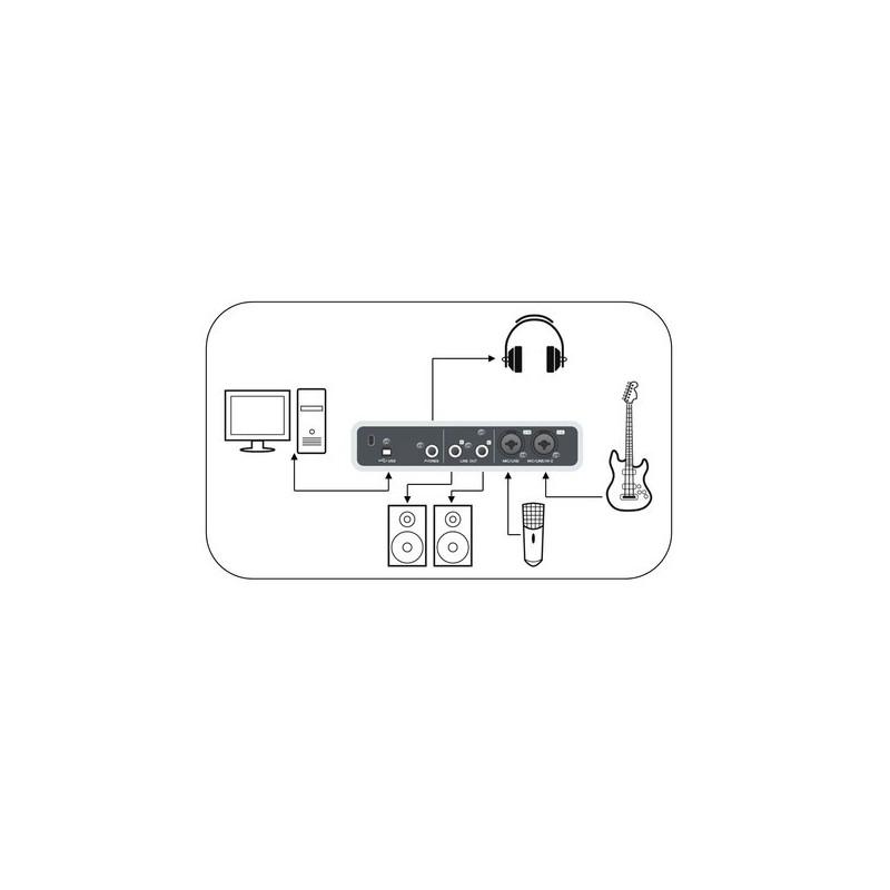 interface de audio steinberg ci1